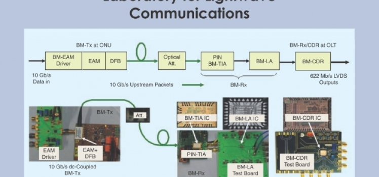 EURO-FOS: Towards a Pan-European Laboratory for Lightwave Communications