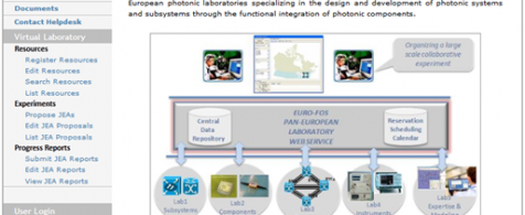 Figure 9. The homepage of the Pan-European virtual laboratory site.
