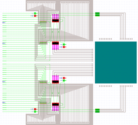 Figure 1-2 GDS layout of the 4x4 PLATON router